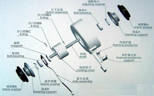 线切割运丝电机多少钱 线切割运丝电机价格