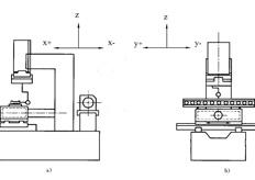 线切割机床坐标系是什么,线切割机床坐标系图文定义